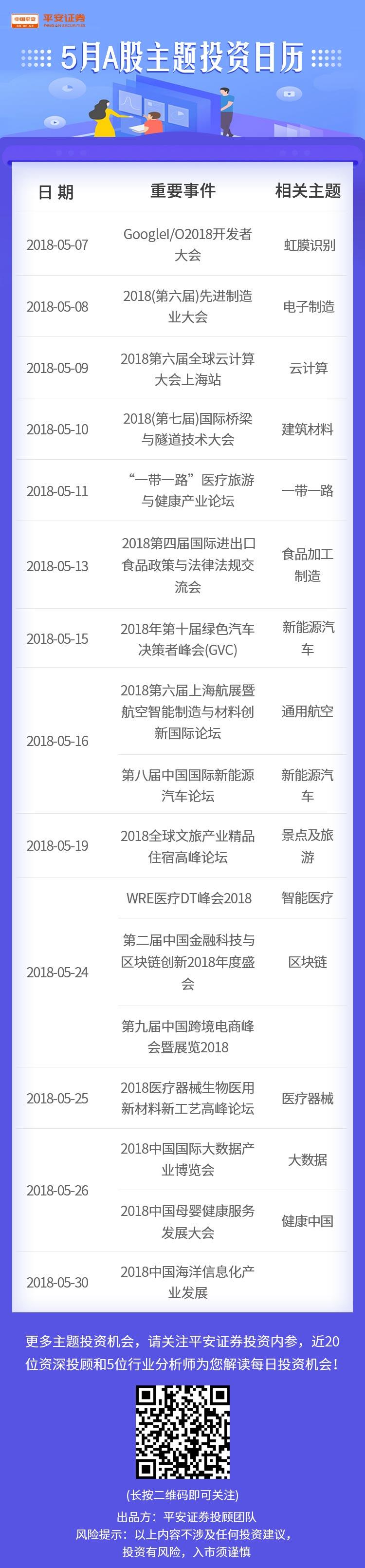 5月A股主题投资日历1.jpg
